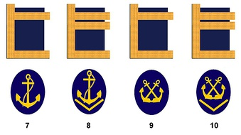 Petty officer rating badges of a boatswain and coxswain (Maat and Obermaat)