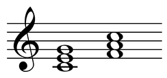 Tonic and subdominant in C Play (help·info). C major and F major chords.