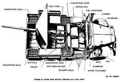 Top view of WC-55 (a version of the WC-51 / WC-52) shows the squat, short and wide stance, proportions of the revised ​3⁄4-ton Dodges