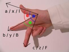 a → × b → = c → {displaystyle {vec {a}}times {vec {b}}={vec {c}}}