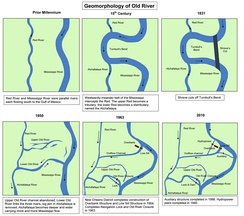 Formation of the Atchafalaya River and construction of the Old River Control Structure.