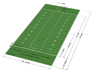 Diagram of a Canadian football field