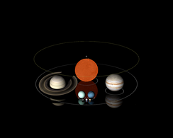 The Earth-Moon orbit, Saturn, OGLE-TR-122b, Jupiter, and other objects, to scale. Click on image for detailed view and links to other length scales.