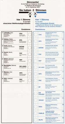 Ballot for electoral district 252, Würzburg, for the 2005 German federal election. Constituency vote on left, party list vote on right.
