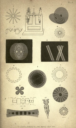 Illustrations of Michael Faraday's experiments with rotating wheels with cogs or spokes (1831)