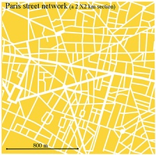 A 2×2 km square segment of the street network of Paris that often, and erroneously, is characterized as a grid. It shows the highly irregular city blocks and the range of street orientations, both common attributes of many historic cities