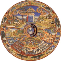 The bhavachakra, a symbolic depiction of the six realms.