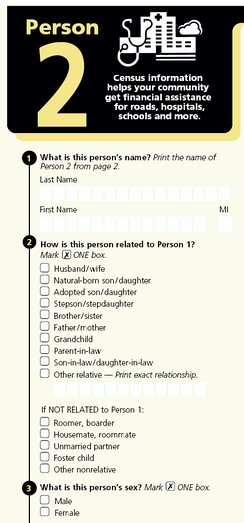 Census 2000 Long Form Questionnaire showing the Person 2 section including questions 2 and 3 which allow data to be compiled regarding same-sex partners