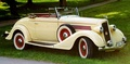 1935 Buick Series 40 Model 46C convertible coupe