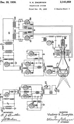 Drawing from Zworykin's 1923 patent application Television System.[6][7]