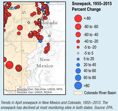 EPA map of changing snowpack levels in Colorado and New Mexico.