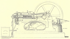 Diagram of Priestman Oil Engine from The Steam engine and gas and oil engines (1900) by John Perry