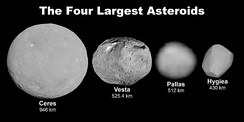 Relative sizes of the four largest asteroids. Hygiea is furthest right.