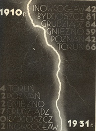 A Polish-language poster, illustrating the drop in German population in selected cities of western Poland in the period 1910-1931