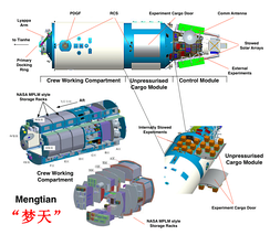 Mengtian supplemental experiment module