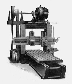 A typical planer