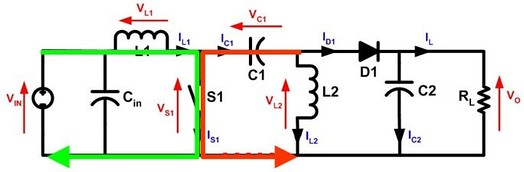 Figure 2: With S1 closed current increases through L1 (green) and C1 discharges increasing current in L2 (red)