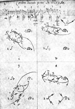 Lorin's contradanse choreography, one of the earliest western dance notations