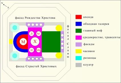 Схематическое изображение отдельных элементов церкви Святого Семейства
