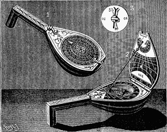 Diptych sundial in the form of a lute, circa 1612.
