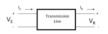 """Black box"" model for transmission line"