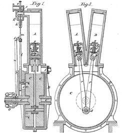 1889 Daimler V-twin engine