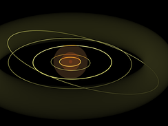Comparison of size of the Kuiper belt (large faint torus) with the star VY Canis Majoris (within Saturn's orbit), Betelgeuse (inside Jupiter's orbit) and R Doradus (small central red sphere) together with the orbits of Neptune and Uranus, to scale. The yellow ellipses represent the orbits of each planet and the dwarf planet Pluto.