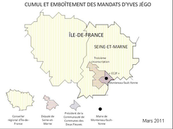 Yves Jégo's four mandates, between March 2010 and July 2011.