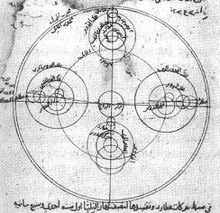 Ibn al-Shatir's model for the appearances of Mercury, showing the multiplication of epicycles using the Tusi-couple, thus eliminating the Ptolemaic eccentrics and equant.