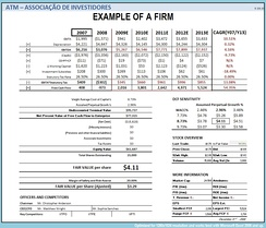Here, a spreadsheet valuation, uses Free cash flows to estimate stock's Fair Value and measure the sensitivity of WACC and Perpetual growth