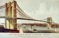 This 1877 Currier & Ives print of an unfinished Brooklyn Bridge showed a vision of greater urban integration.