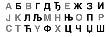 Capital letters of the Serbian Cyrillic alphabet