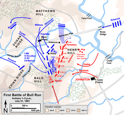 Attacks on Henry House Hill, noon–2 p.m