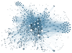 Example of historical research using digital means: network visualization of the ICIC archives, showing thousands of documents exchanged between League of Nations experts during the interwar period.[10]