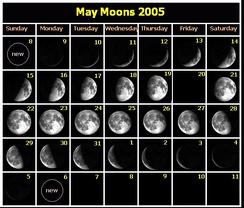 May–June 2005 calendar of lunar phases