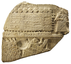 Sumerian spearmen advancing in close formation with large shields – Stele of the Vultures, c.2450 BCE