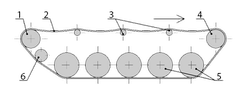 Diagram of tracked suspension.(1=rear drive wheel (rear wheel drive), 2=track, 3=return rollers, 4=front drive wheel (front wheel drive), 5=road wheels, 6=idler)