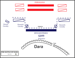 Plan of the Battle of Dara