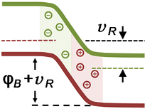 Band-bending for p–n diode in reverse bias