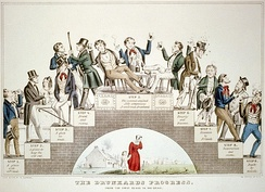 The Drunkard's Progress: A lithograph by Nathaniel Currier supporting the temperance movement, January 1846.