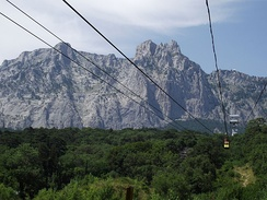 The cableway in Yalta