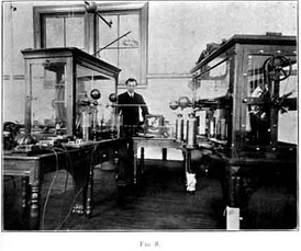 Polytechnic Institute Electrostatic Laboratory 1903–1904