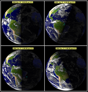 Illumination of Earth at each change of astronomical season