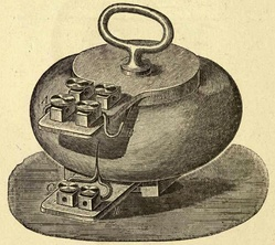 Shell form transformer. Sketch used by Uppenborn to describe ZBD engineers' 1885 patents and earliest articles.[109]