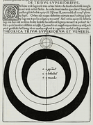 Model for the Three Superior Planets and Venus from Georg von Peuerbach, Theoricae novae planetarum.