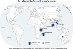 Main sapphire producing countries