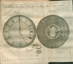 A watch drawn in Acta Eruditorum, 1737