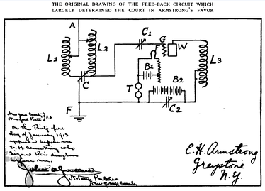"Armstrong's ""feed back"" circuit drawing, from Radio Broadcast vol. 1 no. 1 1922."