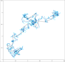 Simulated steps approximating a Wiener process in two dimensions