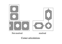 Schematic depiction of corner articulations in Oriental rugs
